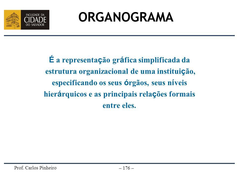 ORGANOGRAMA É a representação gráfica simplificada da