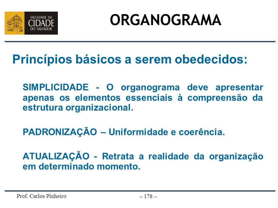 ORGANOGRAMA Princípios básicos a serem obedecidos: