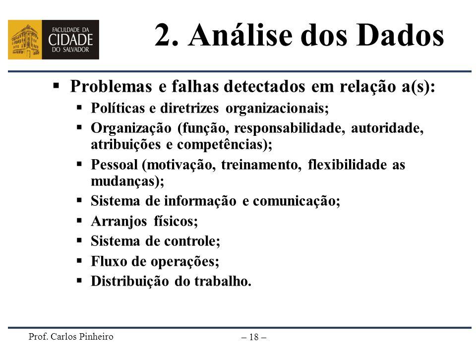 2. Análise dos Dados Problemas e falhas detectados em relação a(s):