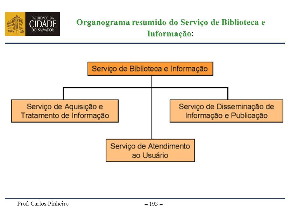 Organograma resumido do Serviço de Biblioteca e Informação: