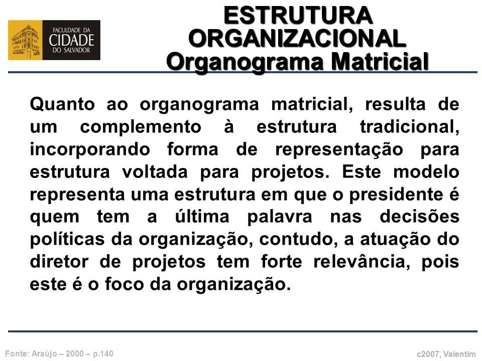 ESTRUTURA ORGANIZACIONAL Organograma Matricial