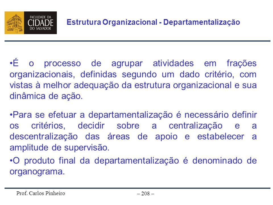 O produto final da departamentalização é denominado de organograma.