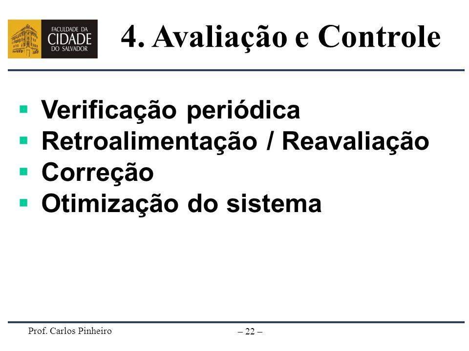 4. Avaliação e Controle Verificação periódica