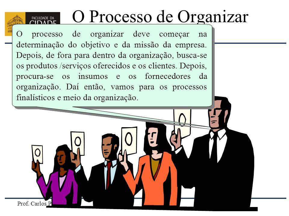 O Processo de Organizar