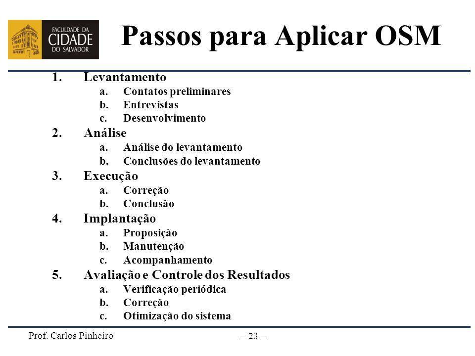 Passos para Aplicar OSM