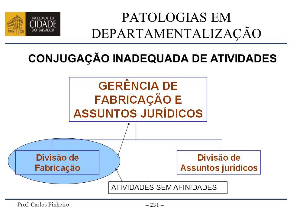 PATOLOGIAS EM DEPARTAMENTALIZAÇÃO
