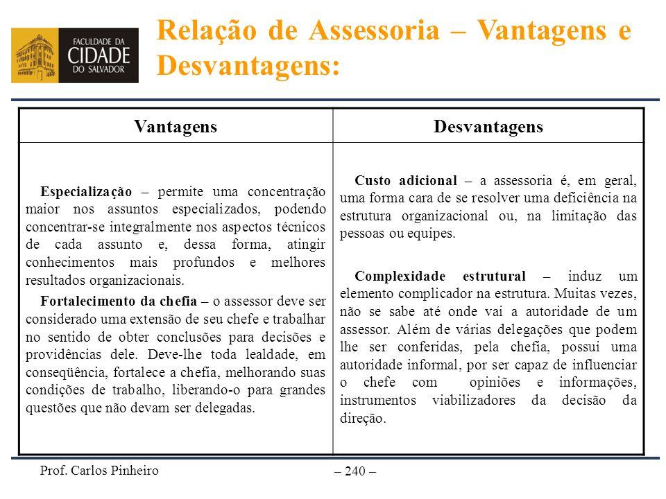 Relação de Assessoria – Vantagens e Desvantagens: