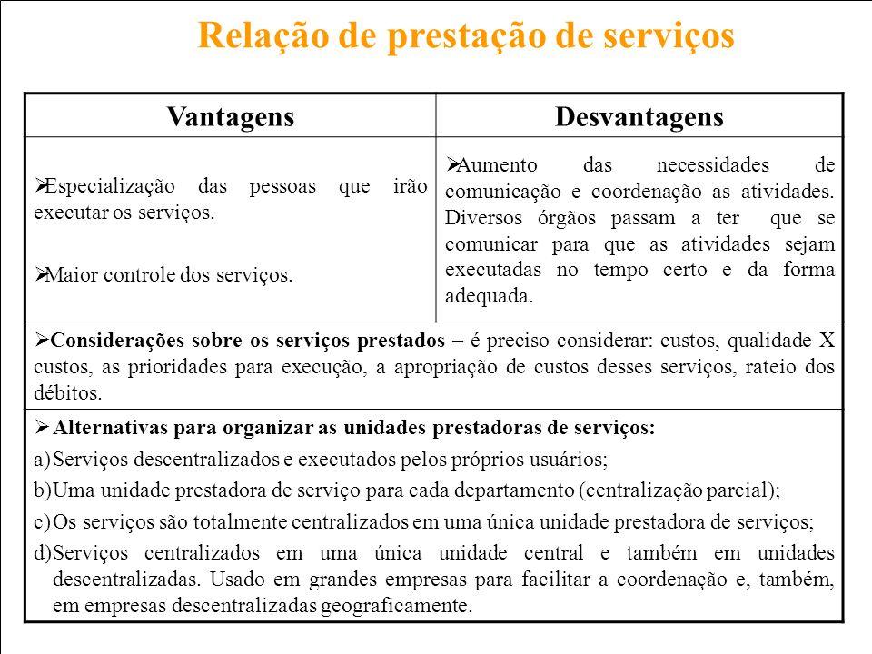 Relação de prestação de serviços