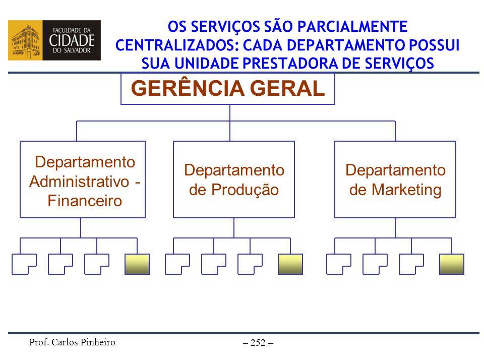 GERÊNCIA GERAL Departamento Administrativo - Financeiro
