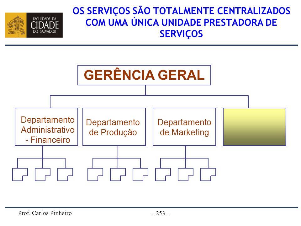 OS SERVIÇOS SÃO TOTALMENTE CENTRALIZADOS COM UMA ÚNICA UNIDADE PRESTADORA DE SERVIÇOS