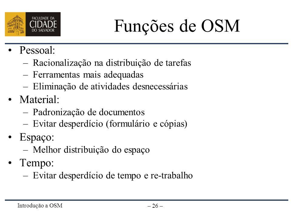 Funções de OSM Pessoal: Material: Espaço: Tempo: