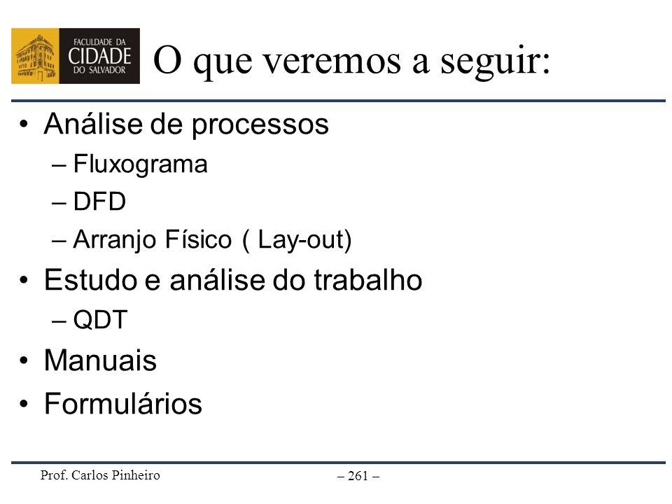 O que veremos a seguir: Análise de processos