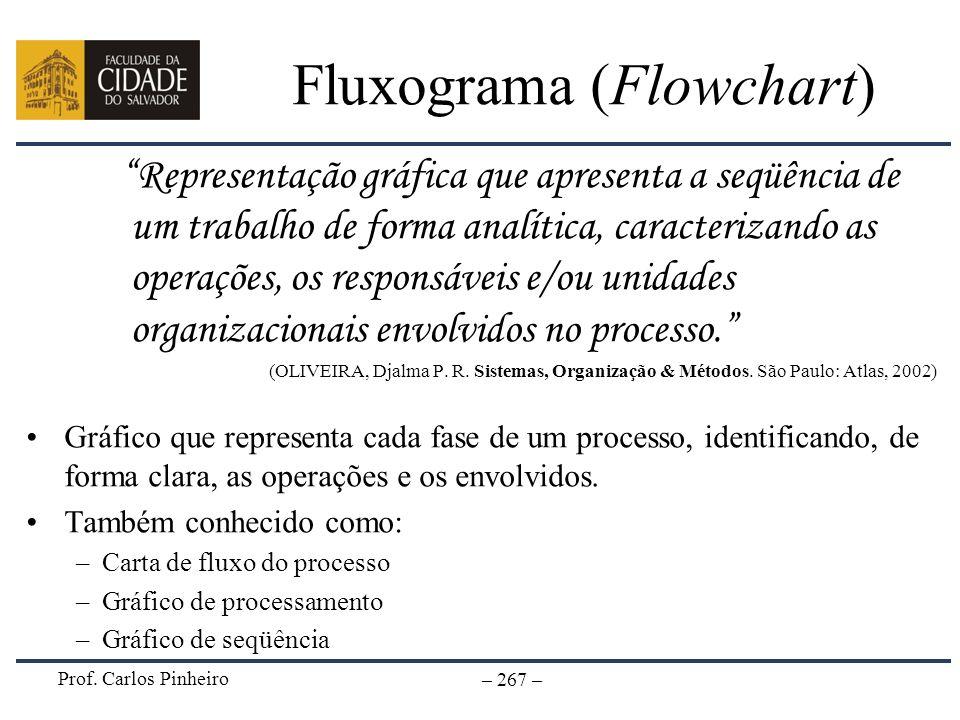 Fluxograma (Flowchart)