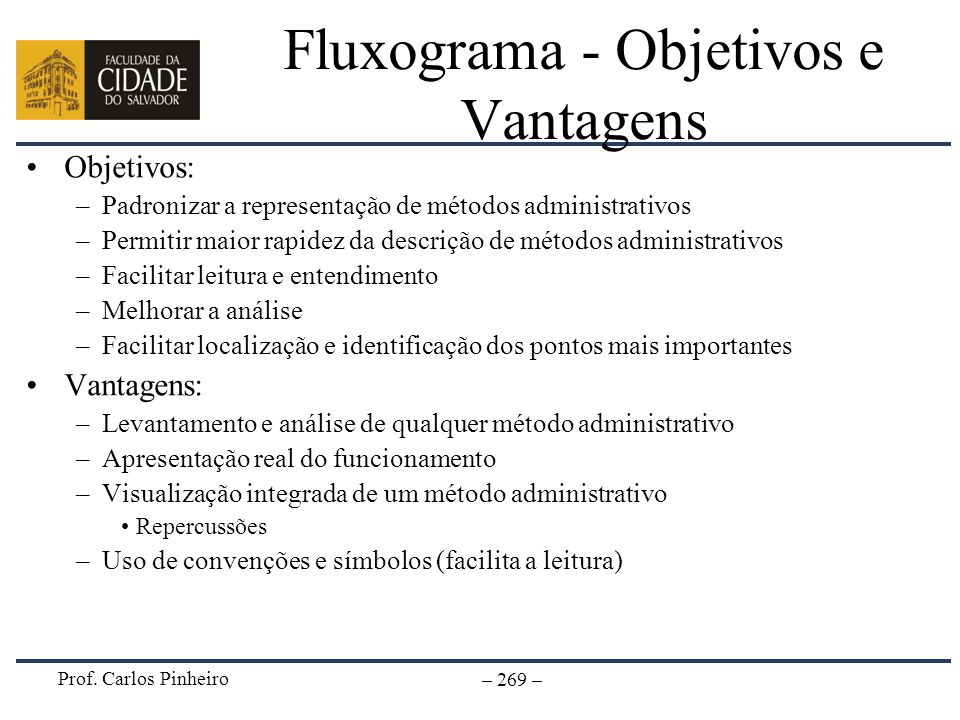 Fluxograma - Objetivos e Vantagens