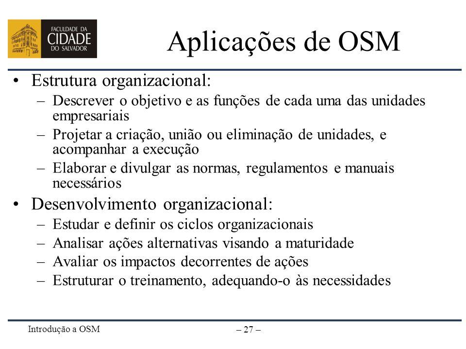 Aplicações de OSM Estrutura organizacional: