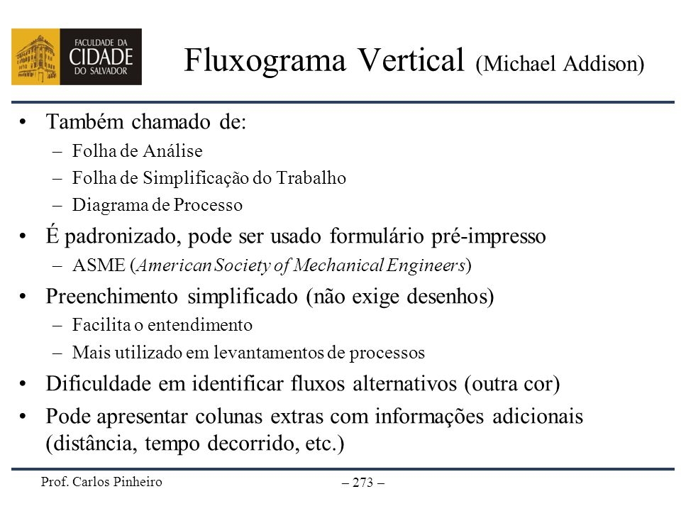 Fluxograma Vertical (Michael Addison)