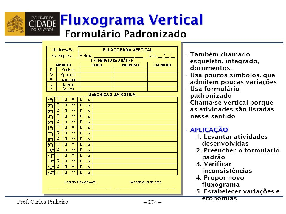 Fluxograma Vertical Formulário Padronizado