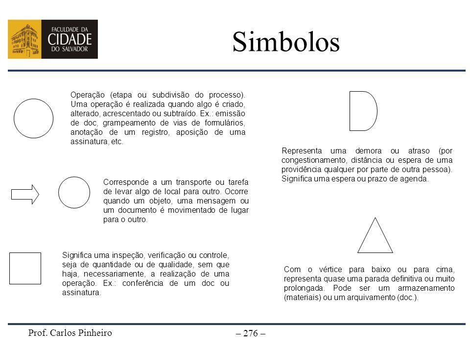 Simbolos Prof. Carlos Pinheiro