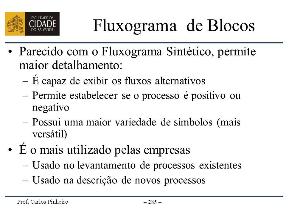 Fluxograma de BlocosParecido com o Fluxograma Sintético, permite maior detalhamento: É capaz de exibir os fluxos alternativos.