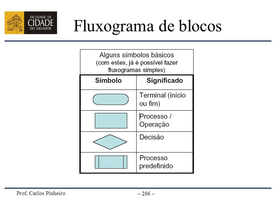 Fluxograma de blocos Prof. Carlos Pinheiro
