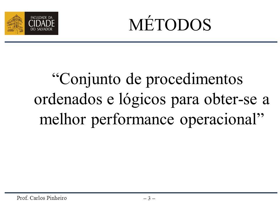 MÉTODOS Conjunto de procedimentos ordenados e lógicos para obter-se a melhor performance operacional