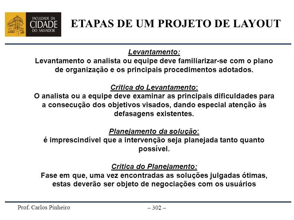 ETAPAS DE UM PROJETO DE LAYOUT