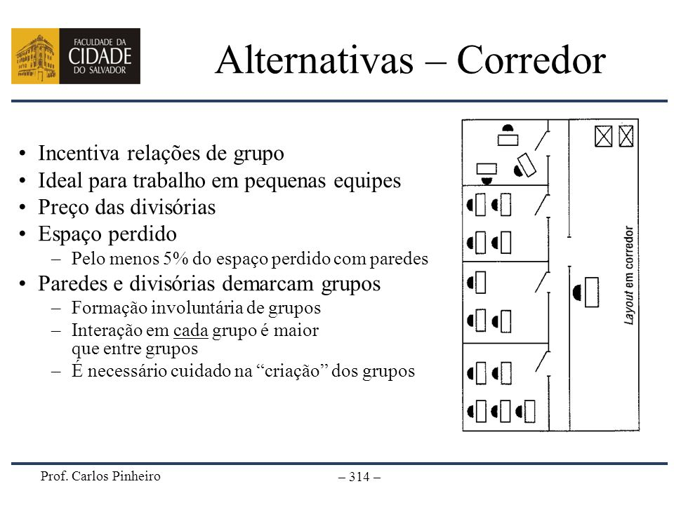 Alternativas – Corredor