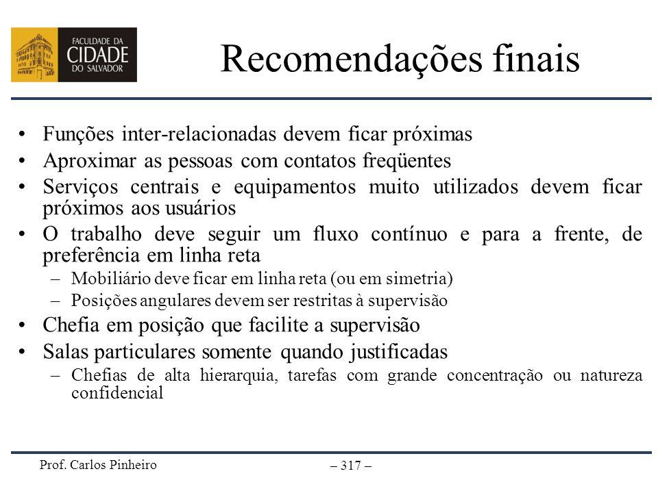 Recomendações finais Funções inter-relacionadas devem ficar próximas