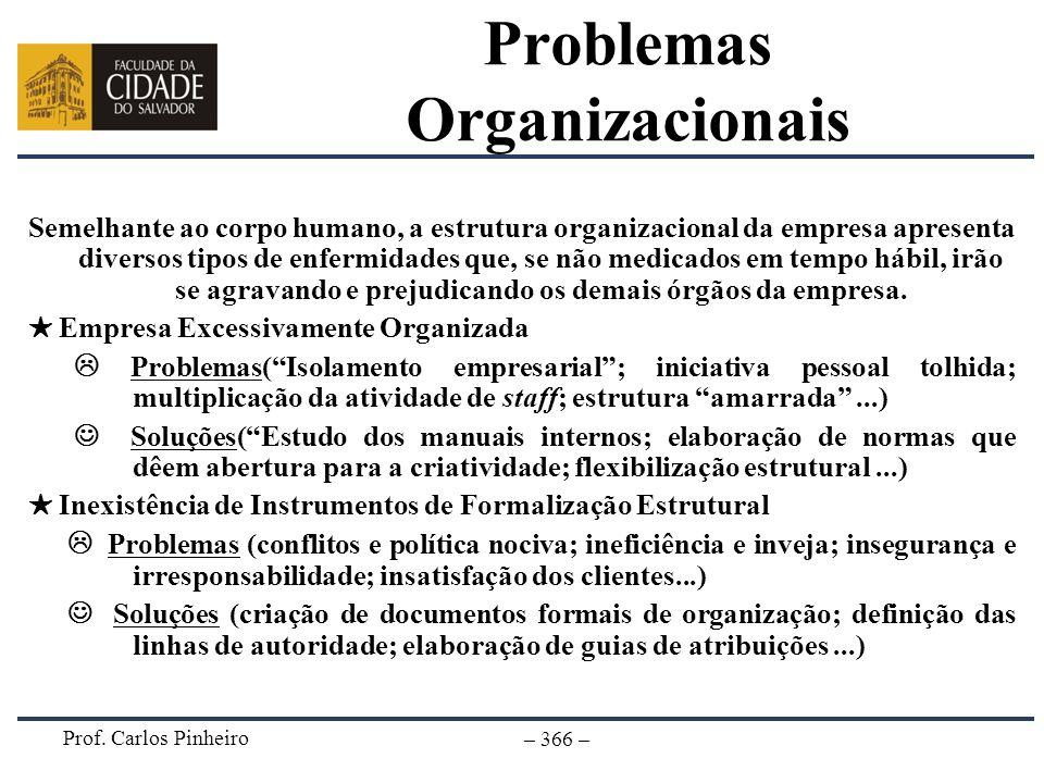 Problemas Organizacionais