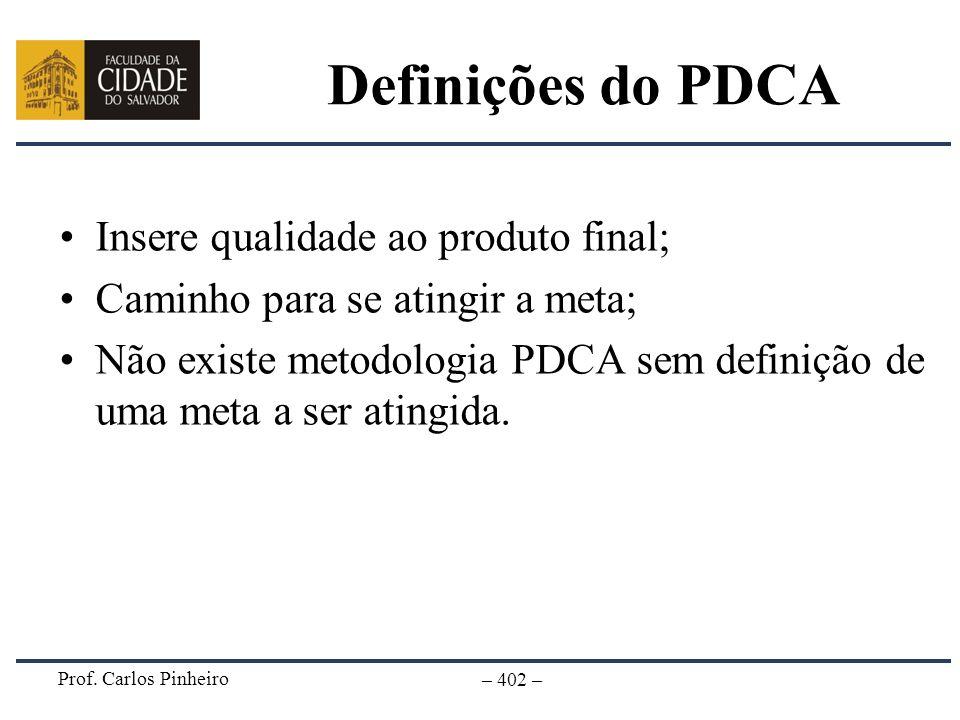 Definições do PDCA Insere qualidade ao produto final;
