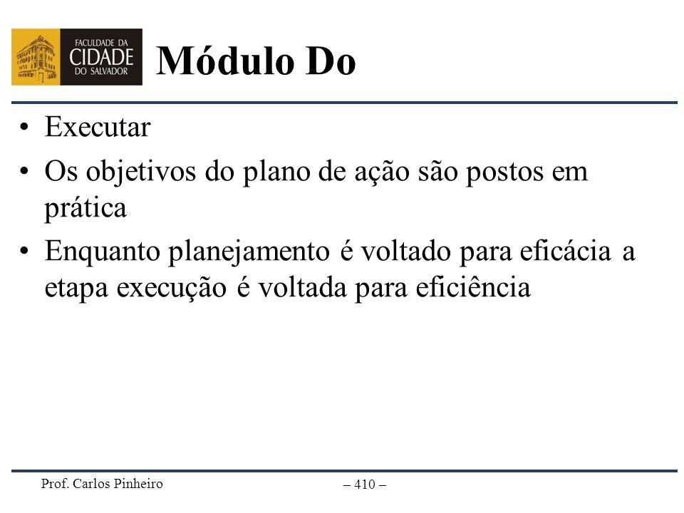 Módulo Do Executar Os objetivos do plano de ação são postos em prática