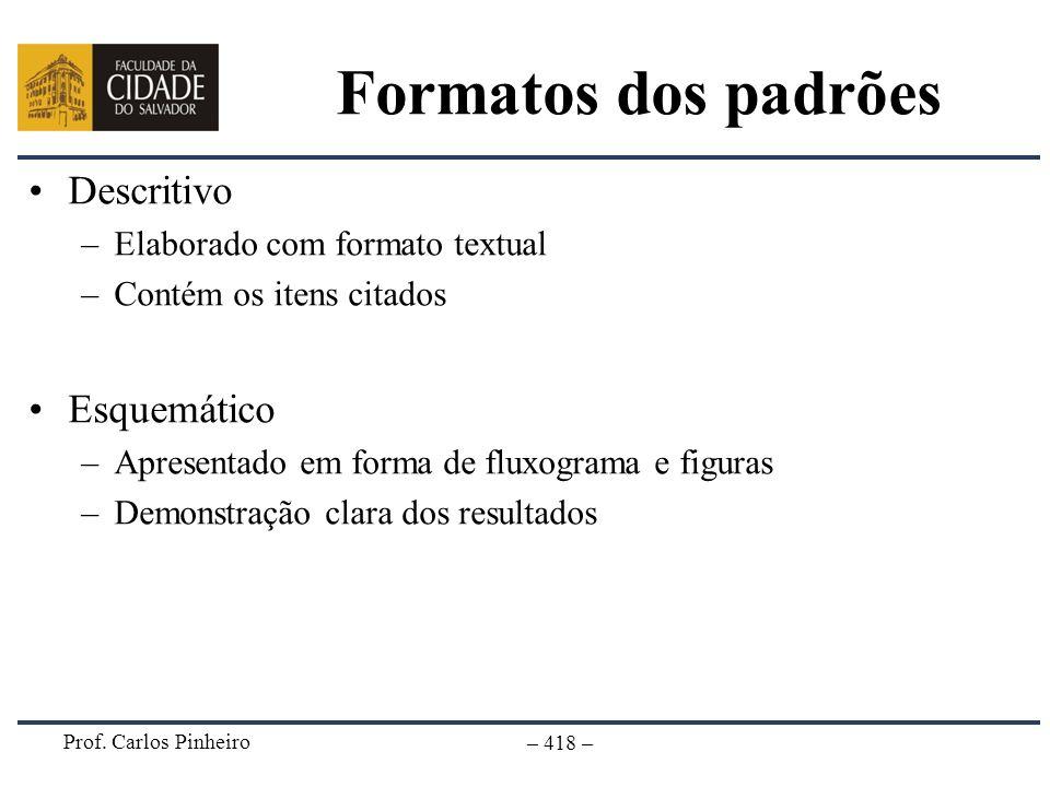 Formatos dos padrões Descritivo Esquemático