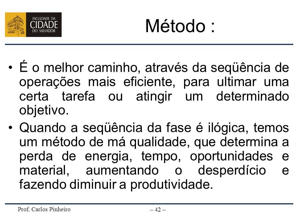 Método : É o melhor caminho, através da seqüência de operações mais eficiente, para ultimar uma certa tarefa ou atingir um determinado objetivo.