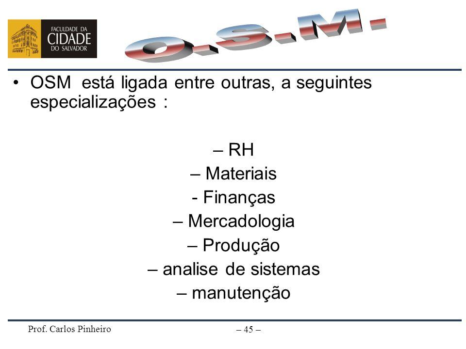 OSM está ligada entre outras, a seguintes especializações :