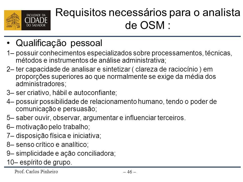 Requisitos necessários para o analista de OSM :