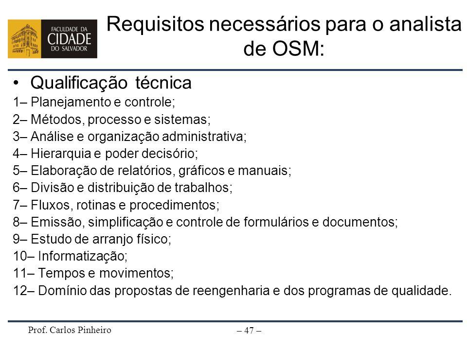 Requisitos necessários para o analista de OSM: