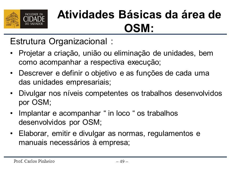 Atividades Básicas da área de OSM: