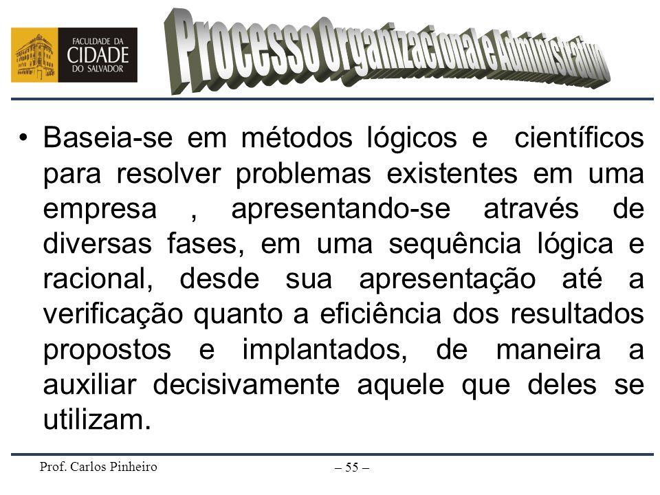 Processo Organizacional e Administrativo