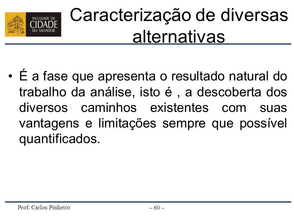 Caracterização de diversas alternativas