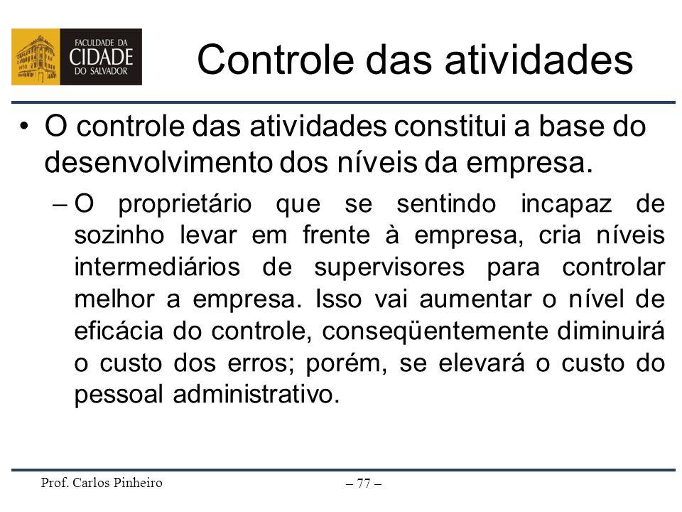 Controle das atividades
