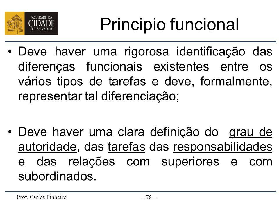 Principio funcional