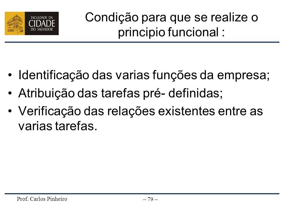 Condição para que se realize o principio funcional :