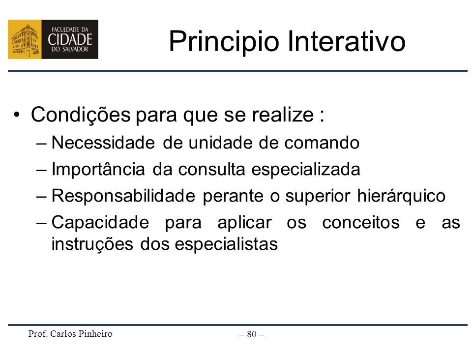 Principio Interativo Condições para que se realize :