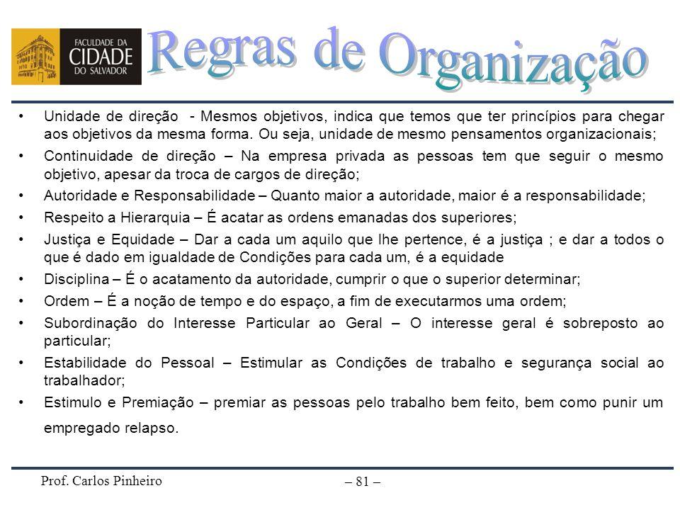 Regras de Organização