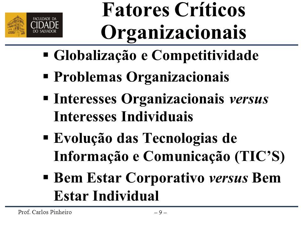Fatores Críticos Organizacionais
