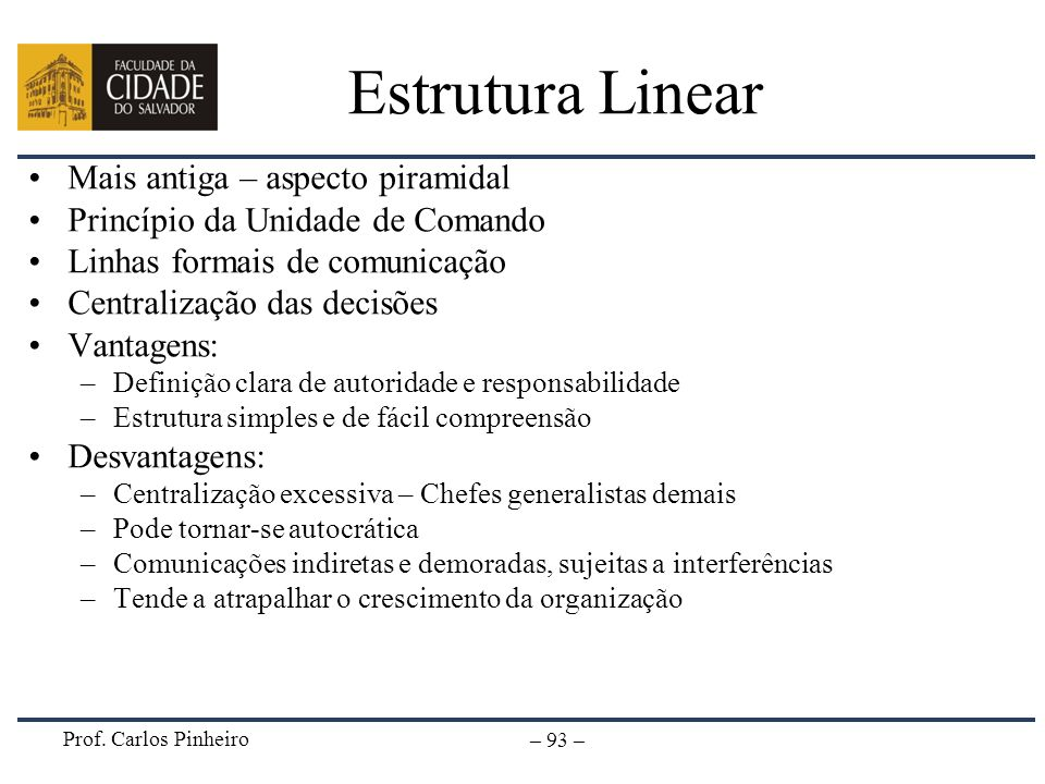 Estrutura Linear Mais antiga – aspecto piramidal