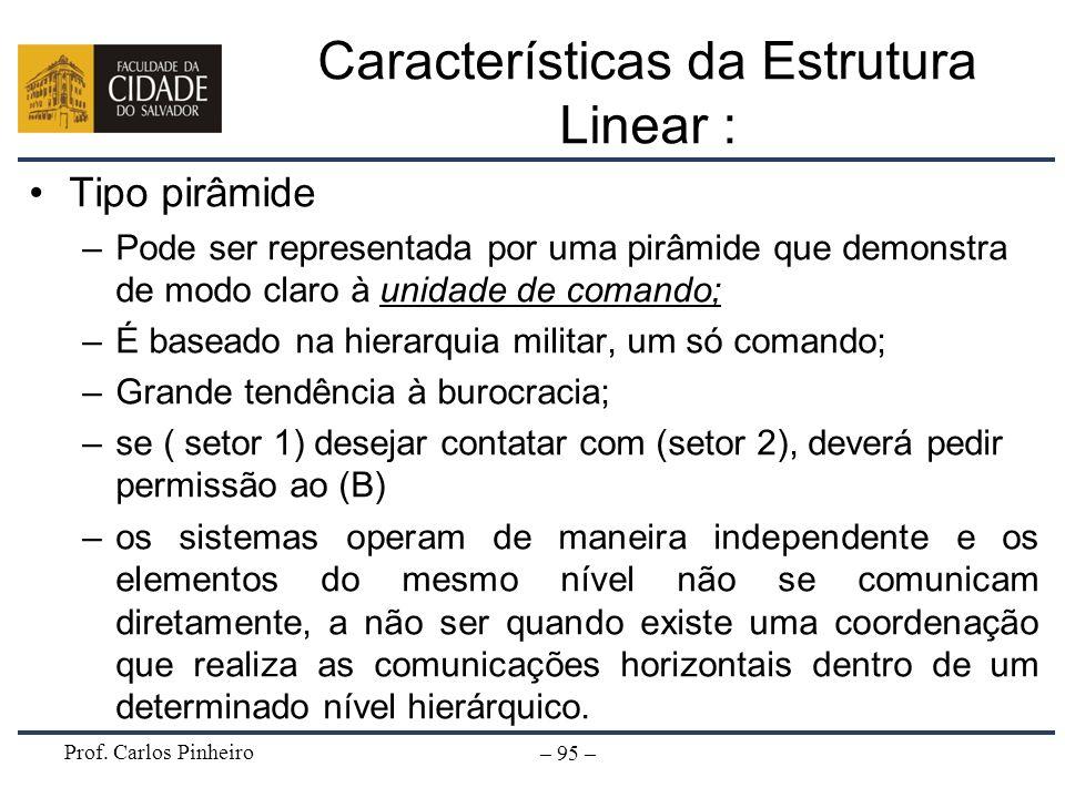 Características da Estrutura Linear :