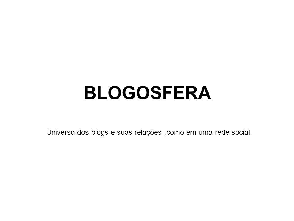 Universo dos blogs e suas relações ,como em uma rede social.