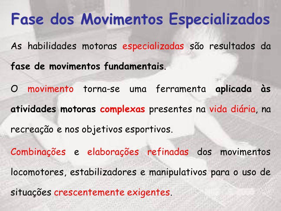 Fase dos Movimentos Especializados