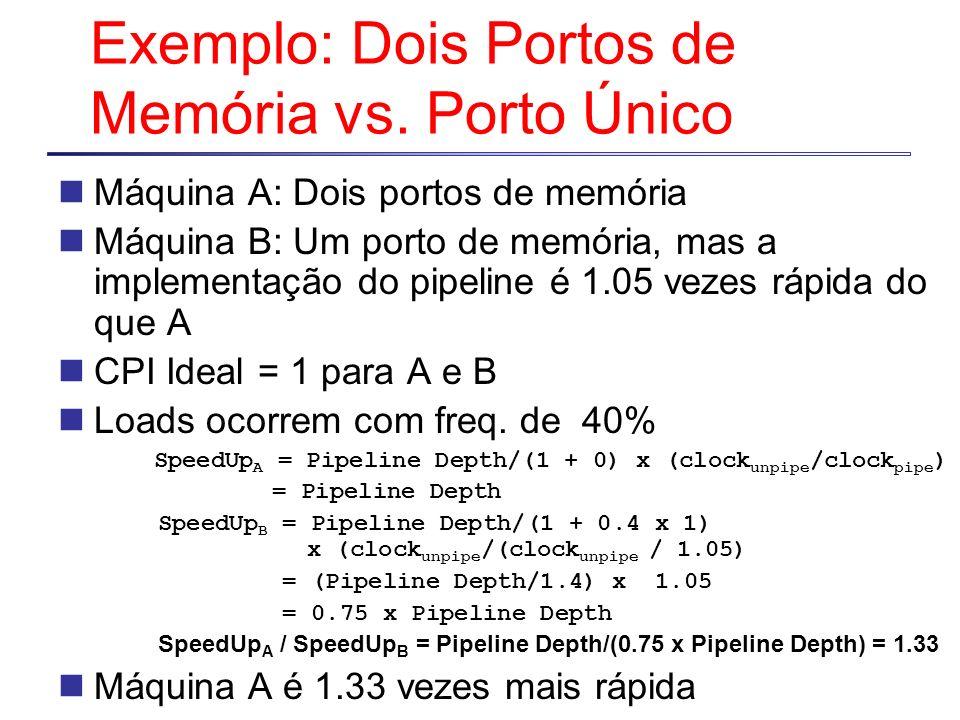 Exemplo: Dois Portos de Memória vs. Porto Único